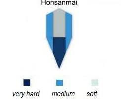 Takegiri Katana Honsanmai Lamination